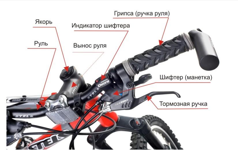 Как поменять грипсы на велосипеде самому. подробная инструкция
