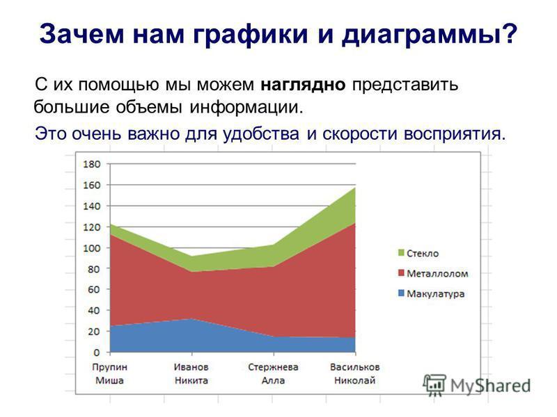 Диаграммы. какую и для чего выбирать. советы по использованию | by dmitry filatov | менеджмент в it | medium