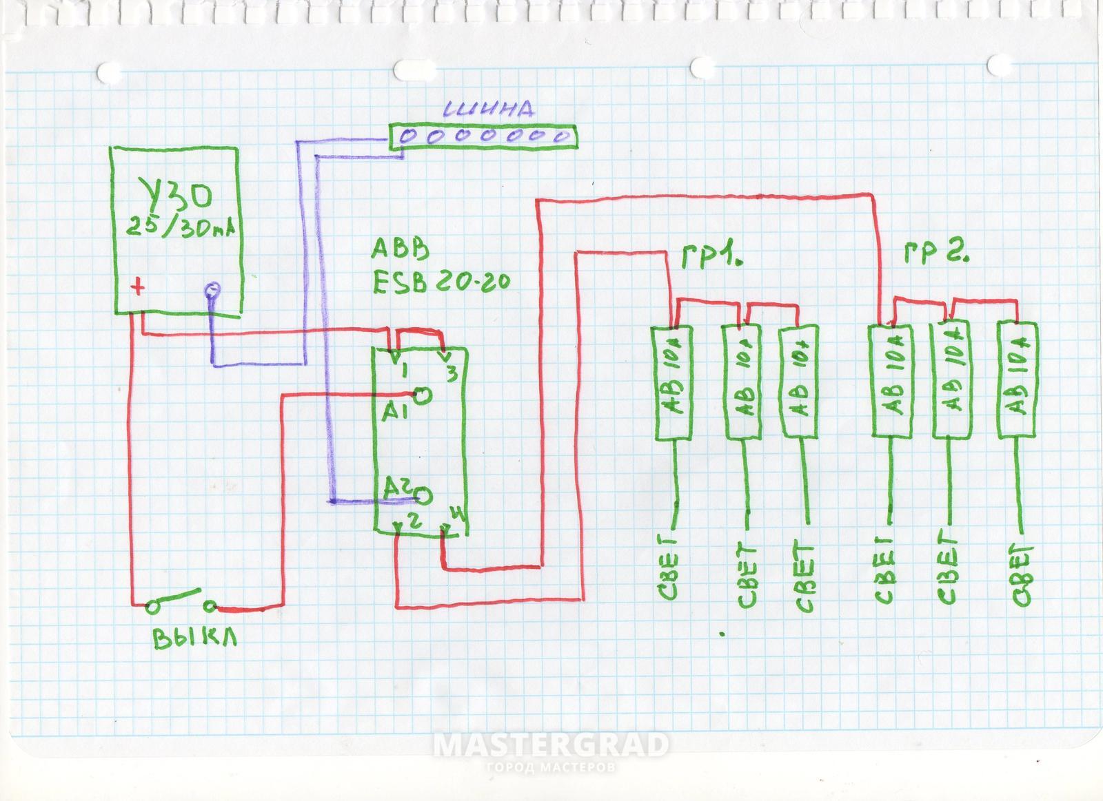 Модульный контактор: схемы подключения и принцип работы