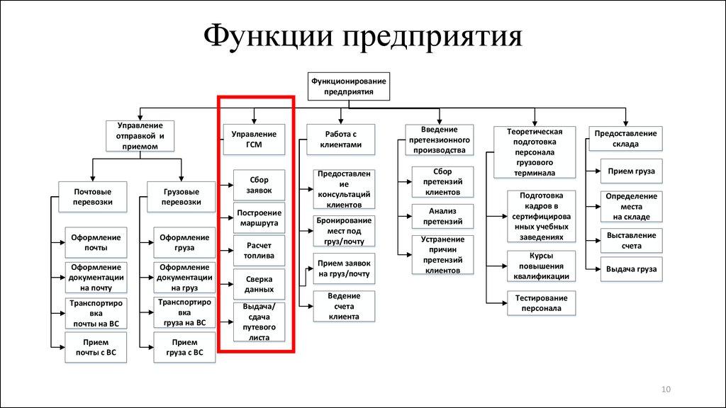 Что такое группа компаний: юридическое понятие, виды, структура и функциональные особенности