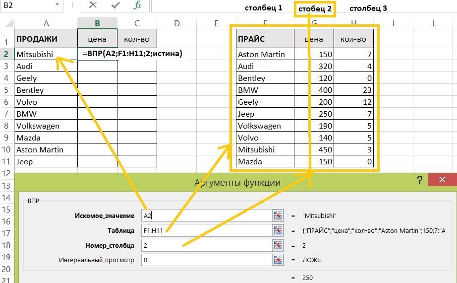 Функция впр (vlookup) в excel для чайников | statanaliz.info