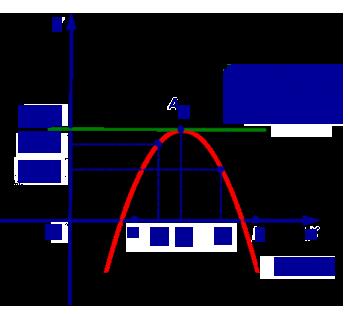 Точки экстремума функции. как найти? :: syl.ru