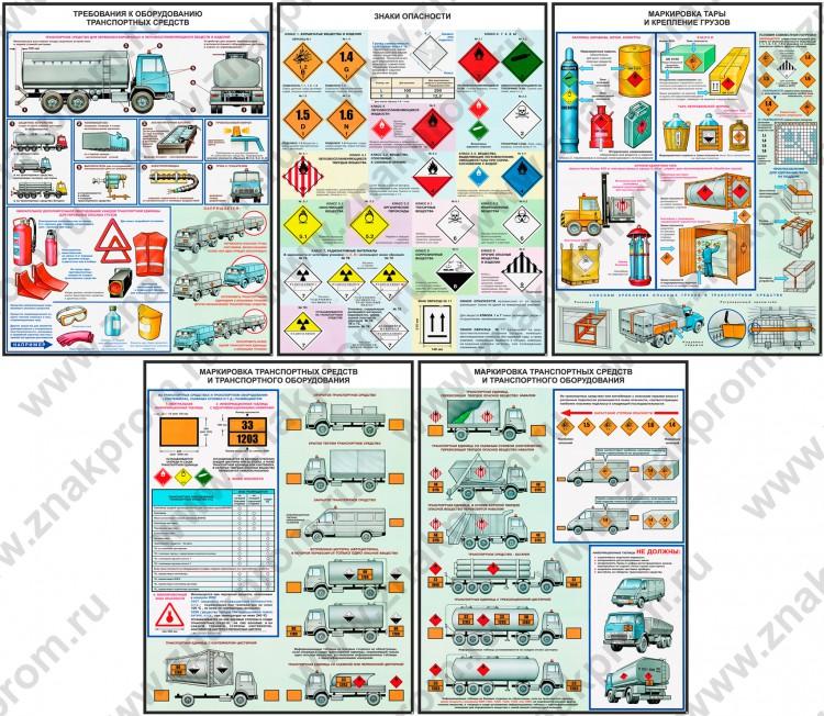 Перевозка опасных грузов - правила, разрешения и допог