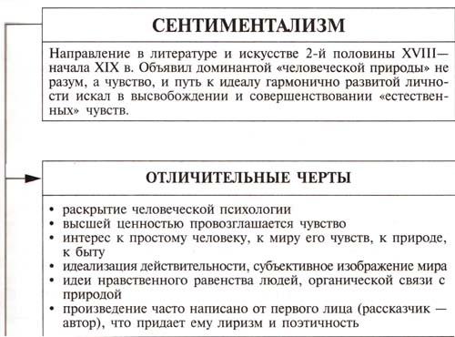 Примеры сентиментализма в русской литературе