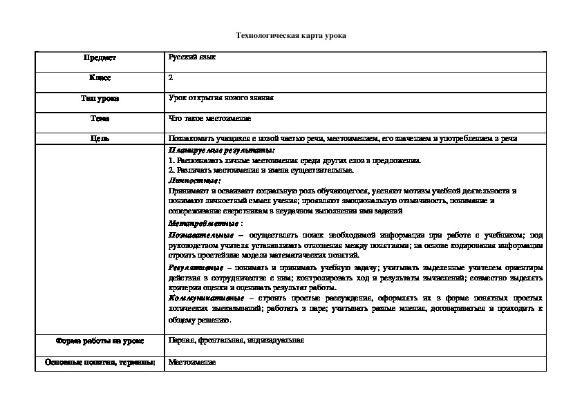 Русский язык «что такое местоимение?» программа «школа россии» 2 класс - скачать бесплатно