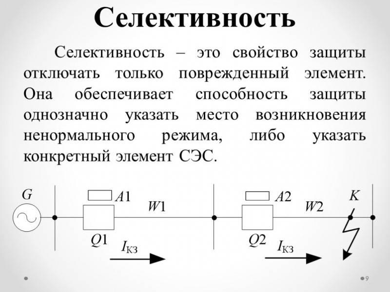 Селективность это в электрике - всё о электрике
