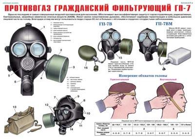 Респиратор 3м. средства защиты органов дыхания