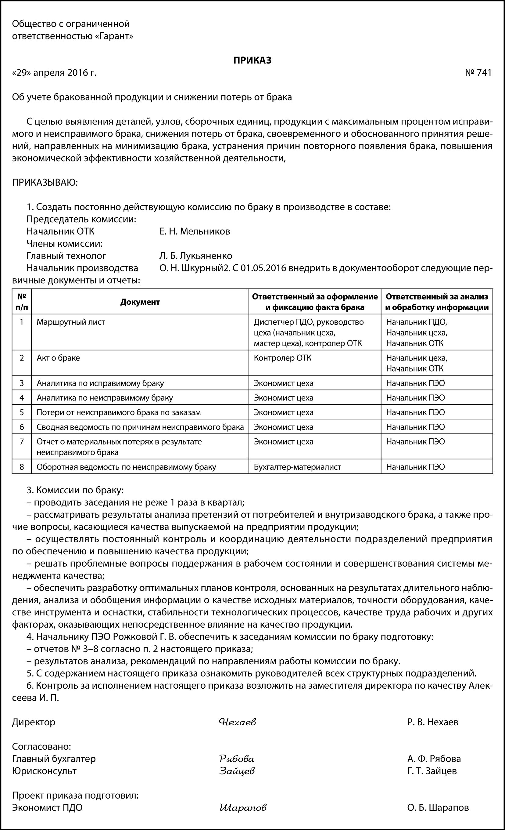 Производственный брак: понятие, виды, учет, причины, списание :: businessman.ru