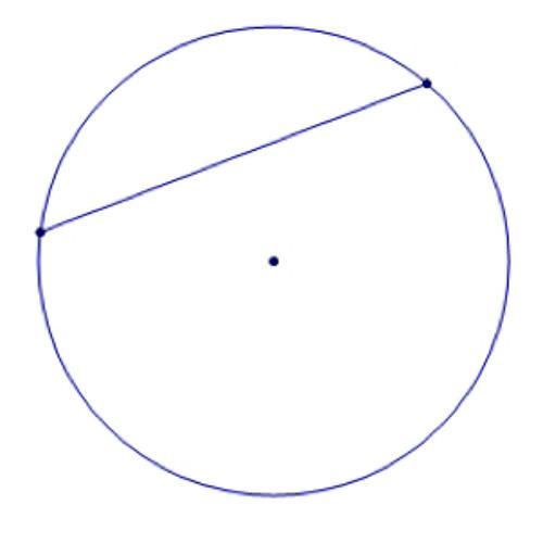 Что такое хорда окружности в геометрии, её определение и свойства