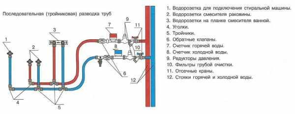 Что делать с утренним стояком? утренняя эрекция у мужчин - cureprostate.ru