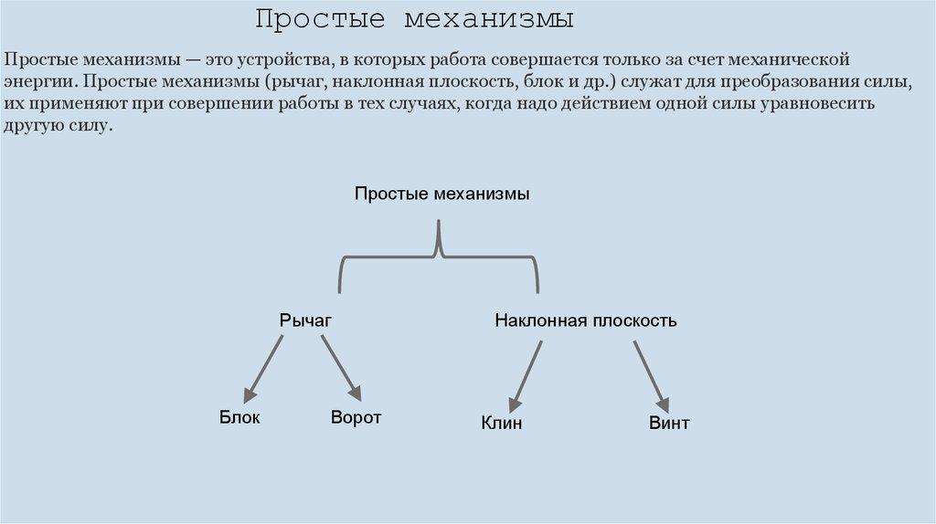 Простые механизмы в природе. виды простых механизмов виды простых механизмов