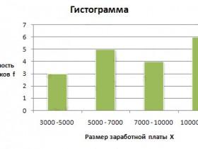 Статистическая совокупность и её свойства. виды статистических совокупностей.
