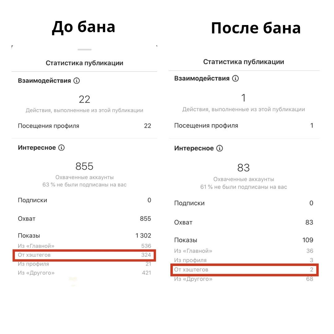 Теневой бан в инстаграм: что это, как проверить аккаунт и выйти из теневого бана – блог instaplus.me