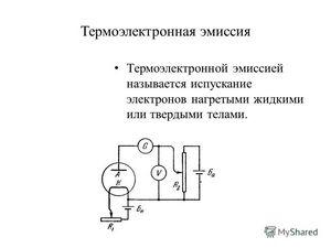 Термоэлектронная эмиссия