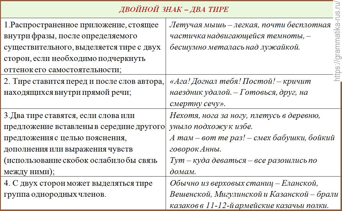 Тире — википедия. что такое тире
