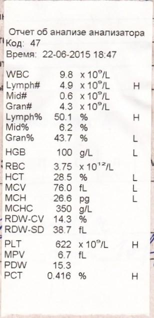 Анализ крови на plt: что это такое, норма, расшифровка, где сделать исследование на platelets - я здоров