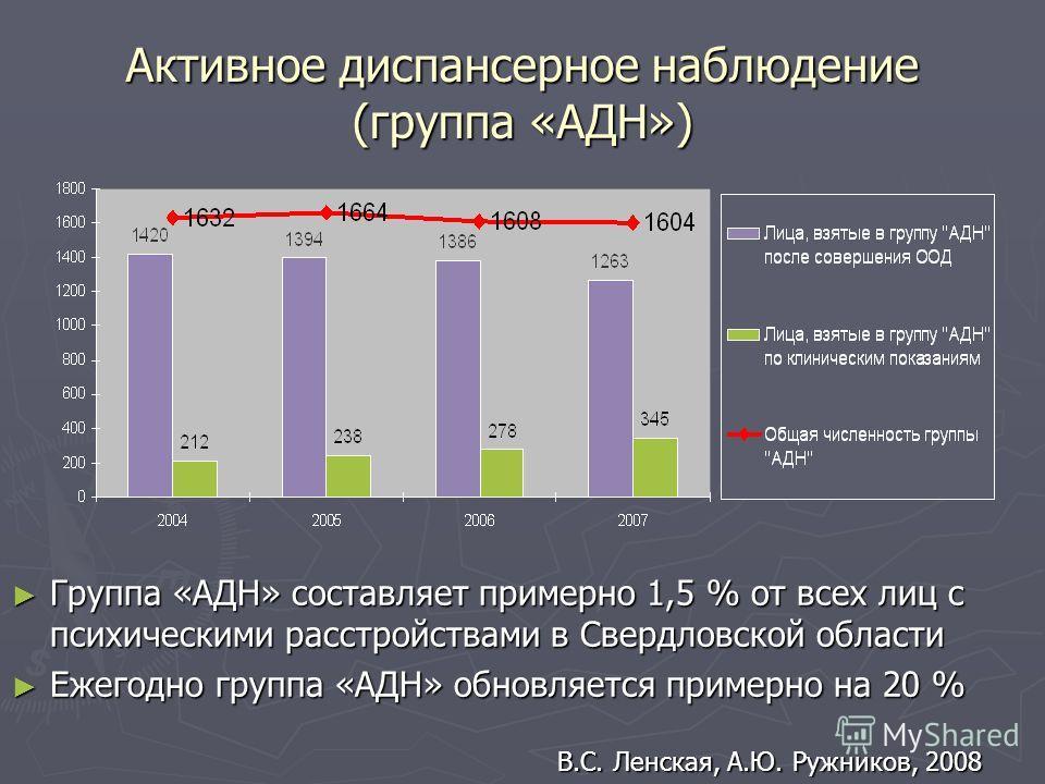Об утверждении порядка проведения диспансерного наблюдения за взрослыми , приказ минздрава россии от 29 марта 2019 года №173н