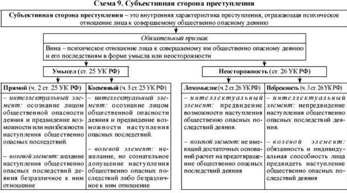 Грабеж (статья 161 ук рф): комментарий верховного суда рф в пп вс № 29