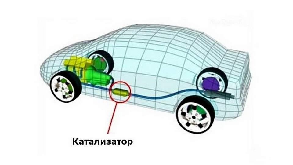 Автомобильные катализаторы что это такое