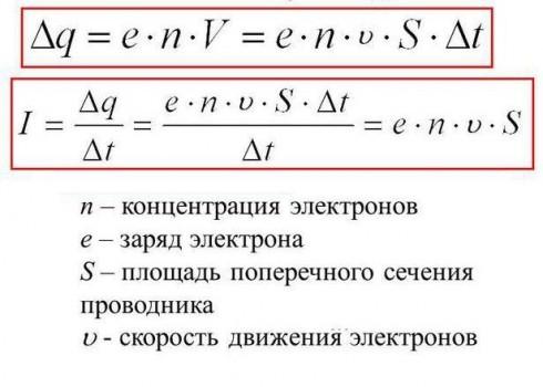 Что такое сила тока: определение, формула, единицы измерения