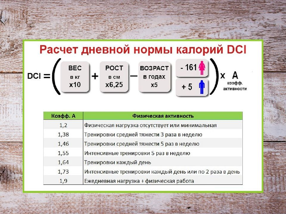 Расчет углеводов, белков, жиров