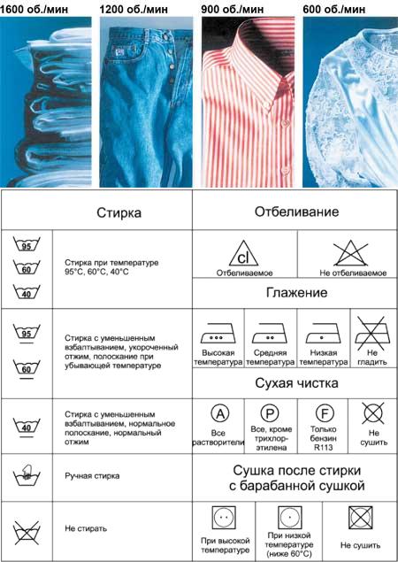 Софтшелл — что это такое, свойства ткани в одежде, уход