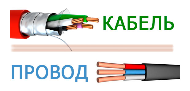 Какие провода бывают — все разновидности кабелей и проводов
