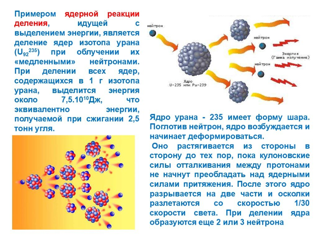 Ядерная реакция