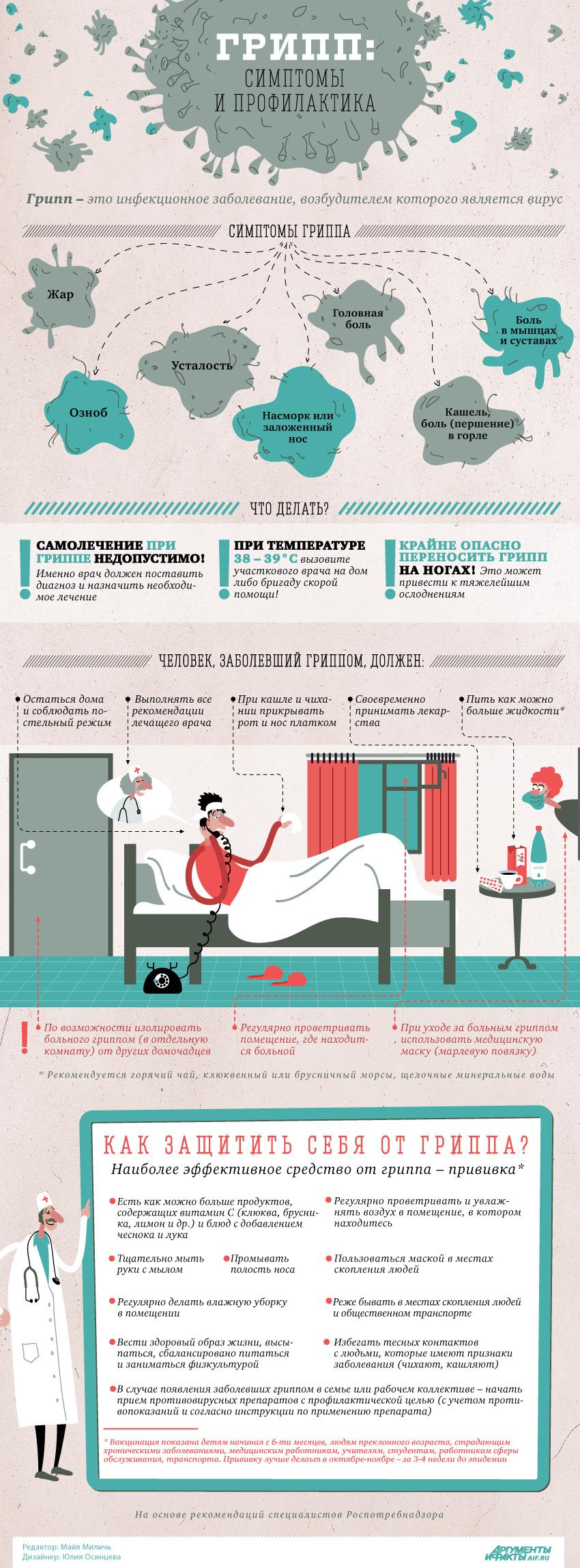 Первые признаки простуды у взрослого: что делать, чем лечить?| компетентно о здоровье на ilive