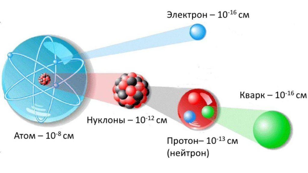 Металлические материалы - кристаллическое строение и кристаллизация