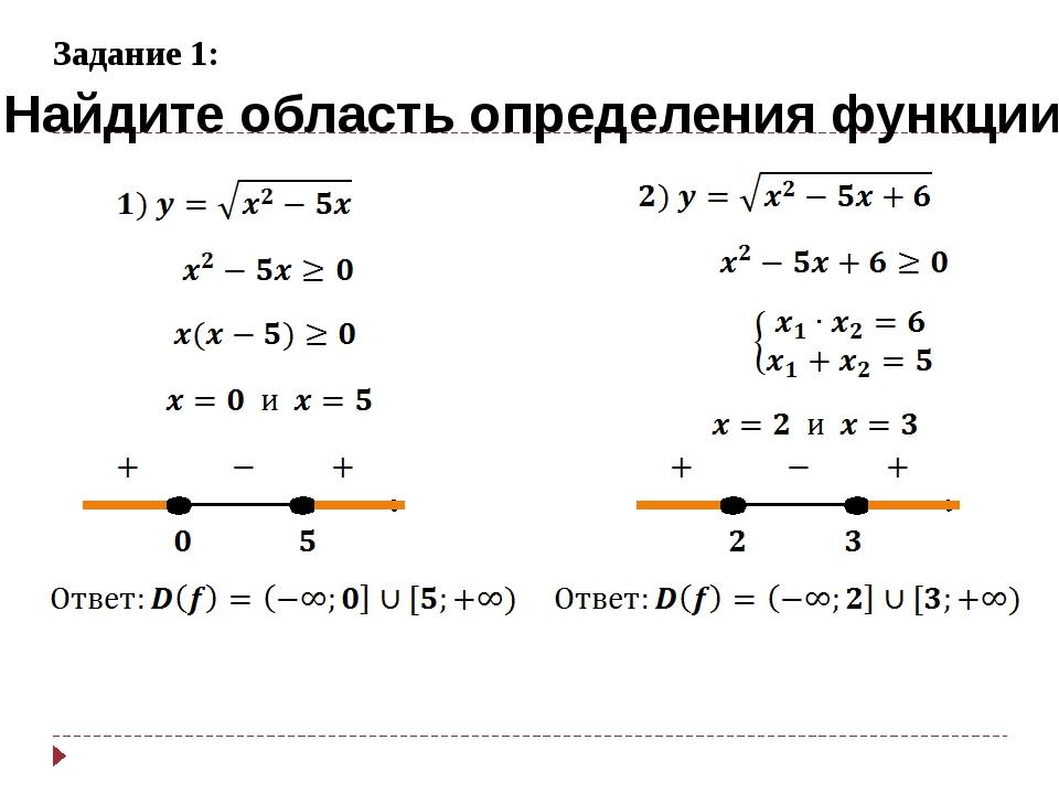 Область определения функции двух переменных. линии уровня