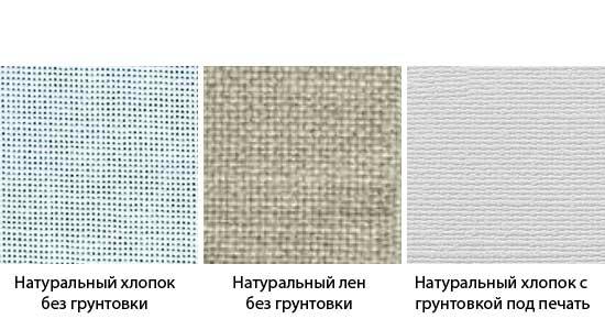 Печать на холсте - что это, где применяется, какие есть виды чернил и холстов?
