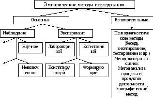 Выборка эмпирического исследования в дипломе, курсовой и магистерской по психологии