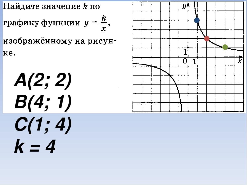 Что такое график