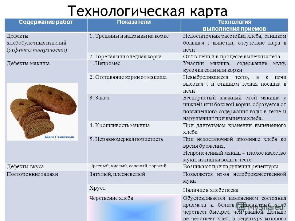 Подовый хлеб — что это такое, как его самостоятельно выпекать