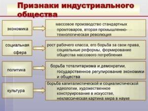Постиндустриальное общество: черты, признаки, развитие