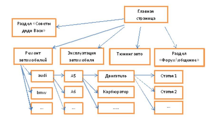 Формат psd что это? как работать с файлами psd