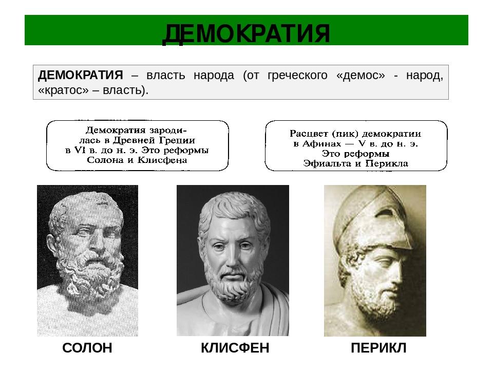 Осознанная и управляемая демократии