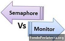 Семафор (операционные системы) — национальная библиотека им. н. э. баумана