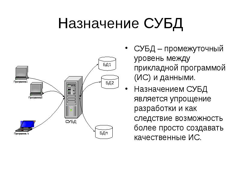 Базы данных и субд – база знаний timeweb community