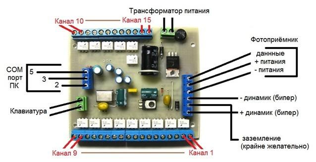 Как выбрать диммер по мощности, типу ламп и конструкции