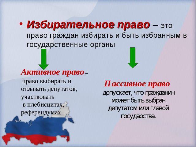 Активное и пассивное избирательное право.