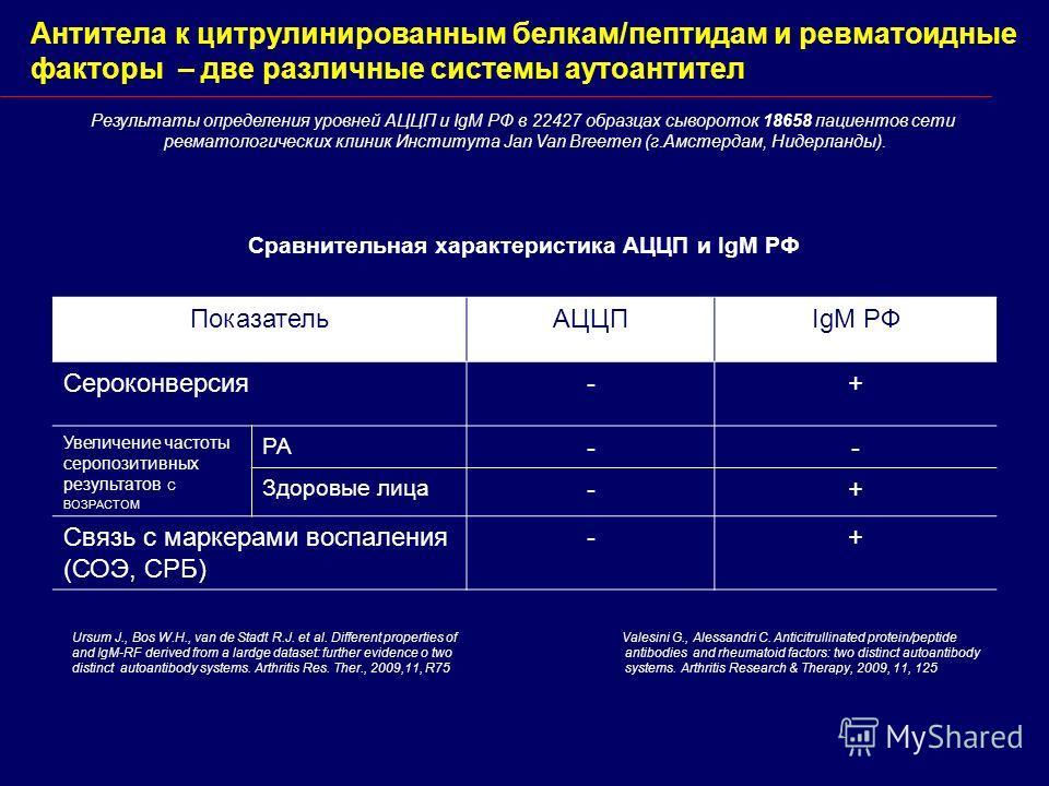 Аццп анализ крови: что это такое