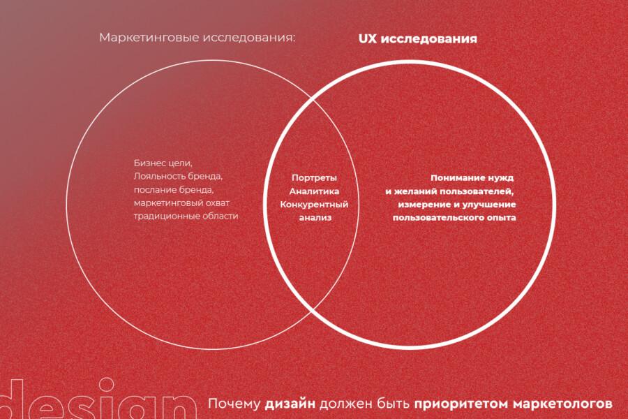 Что такое мессенджер-маркетинг изачем его использовать. читайте на cossa.ru