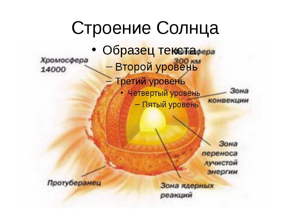 Фотосфера википедия