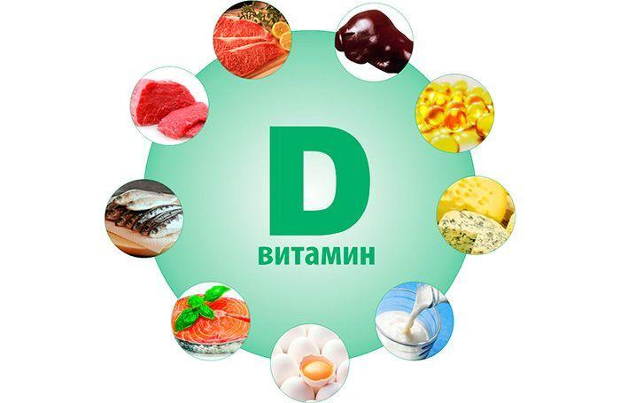 Витаминд: зачем оннужен, где содержится, как применять : диагностика ::  jivilife.ru