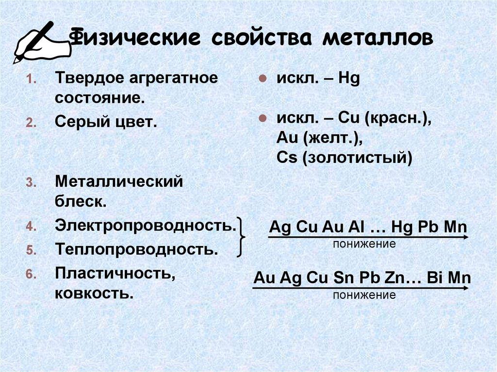 Металлы — википедия с видео // wiki 2