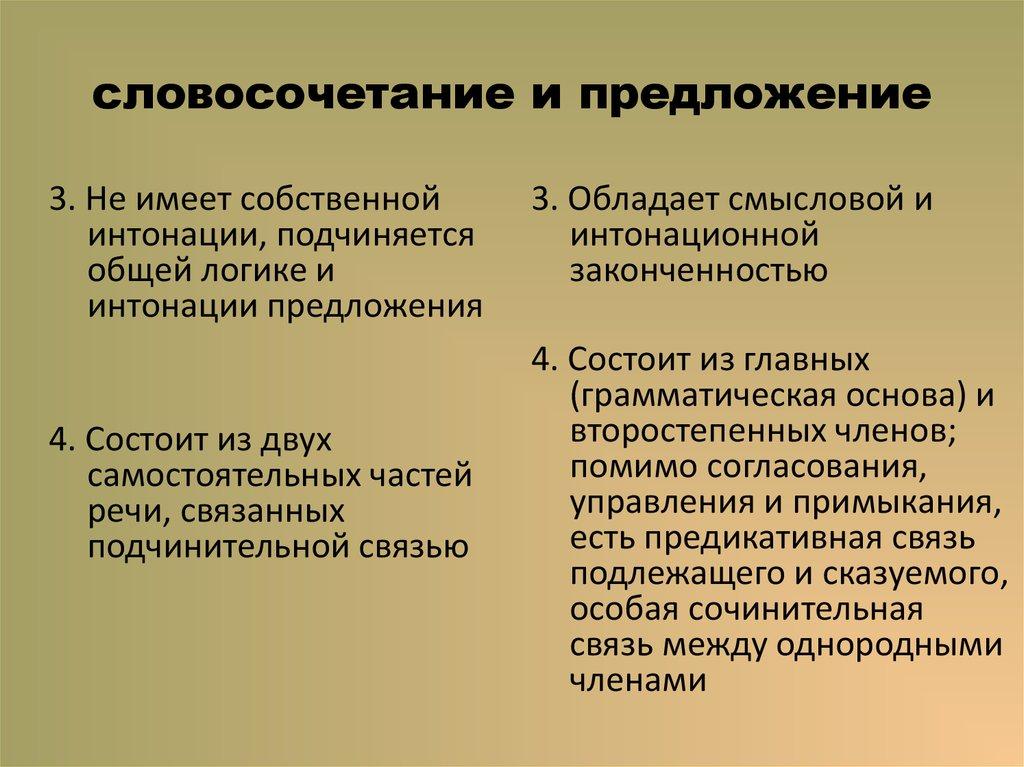 Типы подчинительной связи в словосочетаниях / блог :: бингоскул