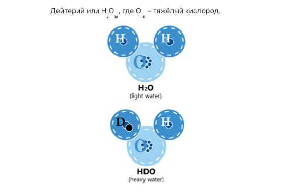 Тяжёлая вода — википедия. что такое тяжёлая вода