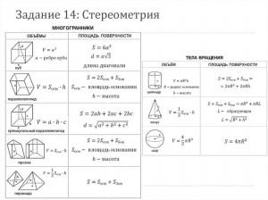 Основные понятия, аксиомы и теоремы стереометрии